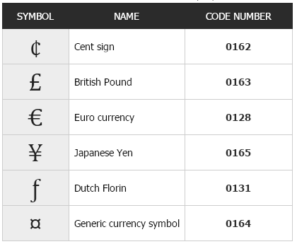 symbol_currency