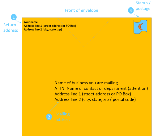 How To Write An Envelope Letter.How To Write Label Or Address A Business Envelope Folder